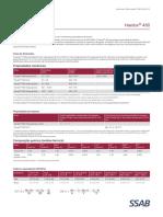 Data_sheet_168br_Hardox®_450_2018-02-12