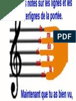 main notes