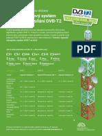 Termíny přechodu na DVB-T2 v Libereckém kraji