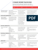 5 Ways to Make Money Blogging Printable.pdf