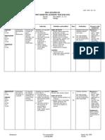 Lesson Plan DEWI August 2-6 (Edit)