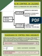 CLASE 3 DIAGRAMAS DE CONTROL PARA VARIABLES