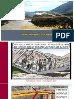 ENERGÍA DE DEFORMACIÓN- AXIAL, FLEXIÓN- CORTANTE Y TORSIÓN