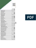 Memoria Calculo de incertidumbre TKS 131, 32.pdf