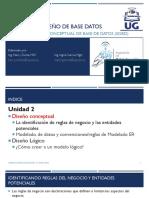 ADBD 2018-02 U2-01 Diseño Conceptual de Base de Datos v5