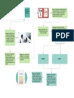 FLUJOGRAMA AUDIOMETRIA.pdf