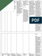Articles Analysis_Rev