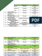 Cronograma general y distribución de Exposiciones Geopolítica