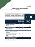 Anexo 1. Contenidos de la prueba_INFO_2
