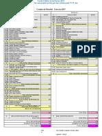 CR et Plan de financement définitif FPT 2017.xls