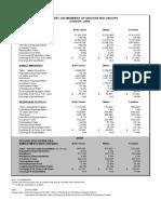 Fact Sheet 2006 (0ntario)