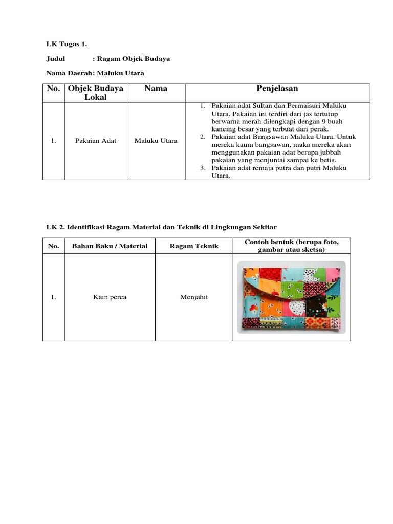 10 Ragam Material Dan Teknik Produksi Di Lingkungan Sekitar Dunia Sekolah