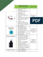 ELEMENTO DE PROTECCIÓN PERSONAL.docx