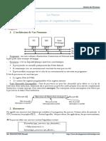 gestion_des_processus