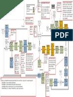 Programación y ejecución Mantenimiento_Skanska  Comentarios.pdf