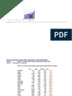 OECD Mobile Phone Costs - Medium Useage - Dec 2010