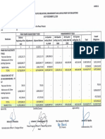 Annex C - Report on the Result of Expended Appropriations as of December 31, 2019