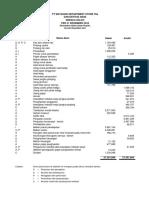 Trial Balance PT Matahari Departement Store _Praktik Auditing