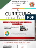 Currículo.pptx
