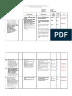 1. Kisi-Kisi Soal Bahasa Inggris PAS 2 Kelas 11 TP. 2019-2020