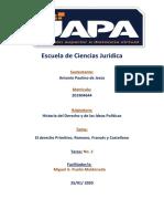 TAREA 2 HISTORIA DEL DERECHO Y LAS IDEAS POLITICAS ANTONIO