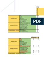 Evaluacion Impacto Mina (Metodos) 2020