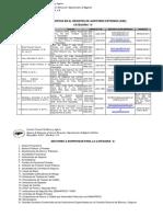 GPUF-RP-AuditoresExternosCategoriaA
