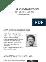MYRNA LEVINE CONSERVACION
