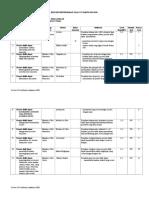 Kisi-Kisi Penyebaran Soal US_Bahasa Indonesia 2013_2020.doc