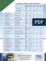 20Largest_Ferrous_Scrap_Processors.pdf
