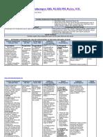 Analisis SKL, KI, KD IPS Kelas 8 Bab I Ganjil