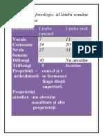 Sistemul fonetic al limbii române și limbii ruse.docx