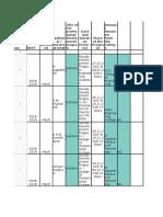 FDP Conference details