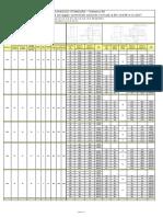 StandardPerBulloneria.pdf