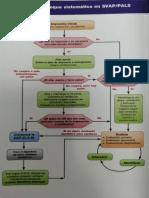 Algoritmos Ped 2015.pdf