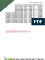 20190123 Form Surat permintaan data PIP MA Swasta untuk Gubernur