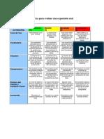 Rúbrica-para-evaluar-una-exposición-oral