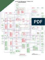 Enterprise Asset Management 11i9 ERD.pdf