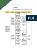 PTII-FORO1 (2)