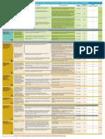 Listagem dos Documentos Comprobatórios das Ações de Validação