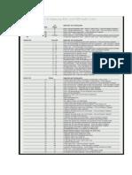 CODIGOS DE ERROR SAMSUNG.pdf