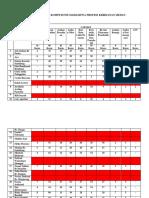 CAPAIAN MAHASISWA PROFESI 1 (2).docx