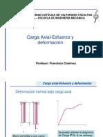 Resistencia de Materiales - Carga axial - Converted Presentación