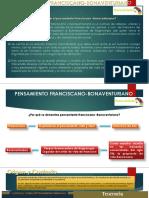 Introducción al Pensamiento Franciscano bonaventuriano PFB