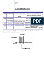 Aspen Plus - Reactores Químicos