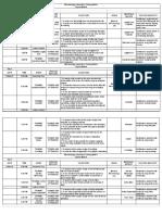 Microbiology Training Matrix for MakScie Nov.7-9.18.