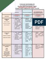 planeacion primer bimestre quimica.docx