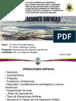 OIM - Equipo N2 - Operaciones Anfibias