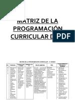 Matriz de programación curricular de 2º grado