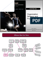 Chapter 2 Organisation Startegy and Project Selection